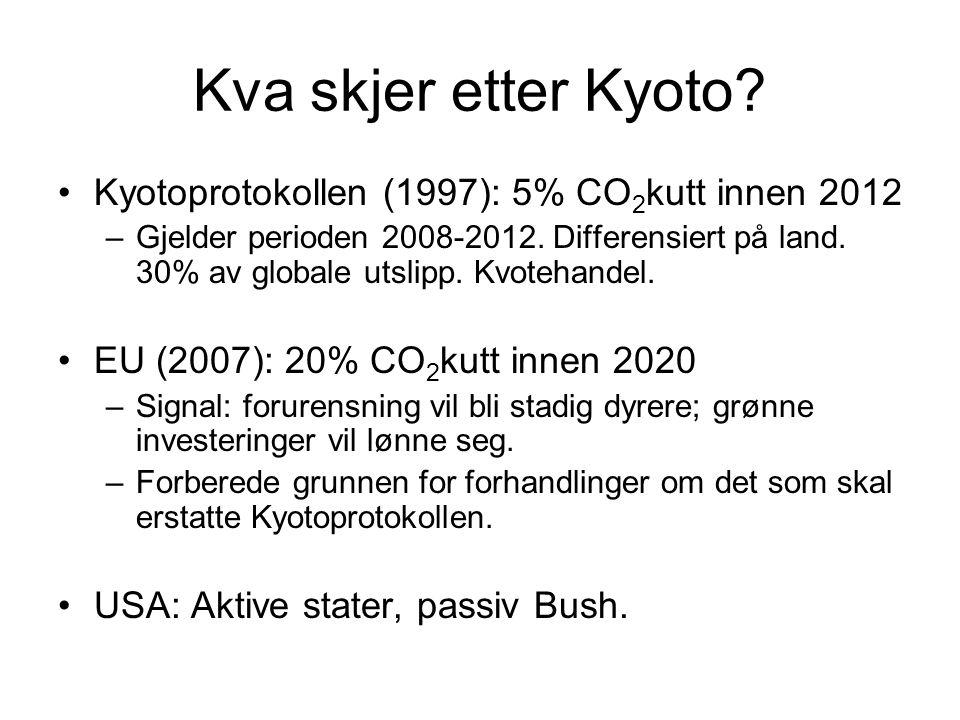 Kva skjer etter Kyoto Kyotoprotokollen (1997): 5% CO2kutt innen 2012