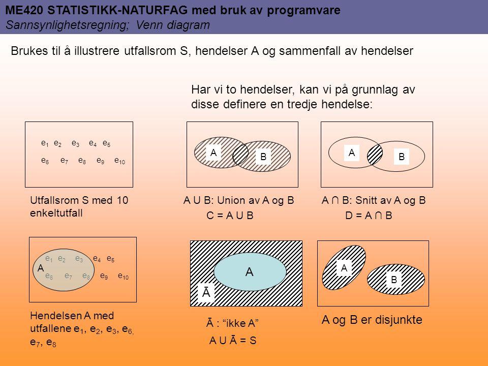 ME420 STATISTIKK-NATURFAG med bruk av programvare Sannsynlighetsregning; Venn diagram