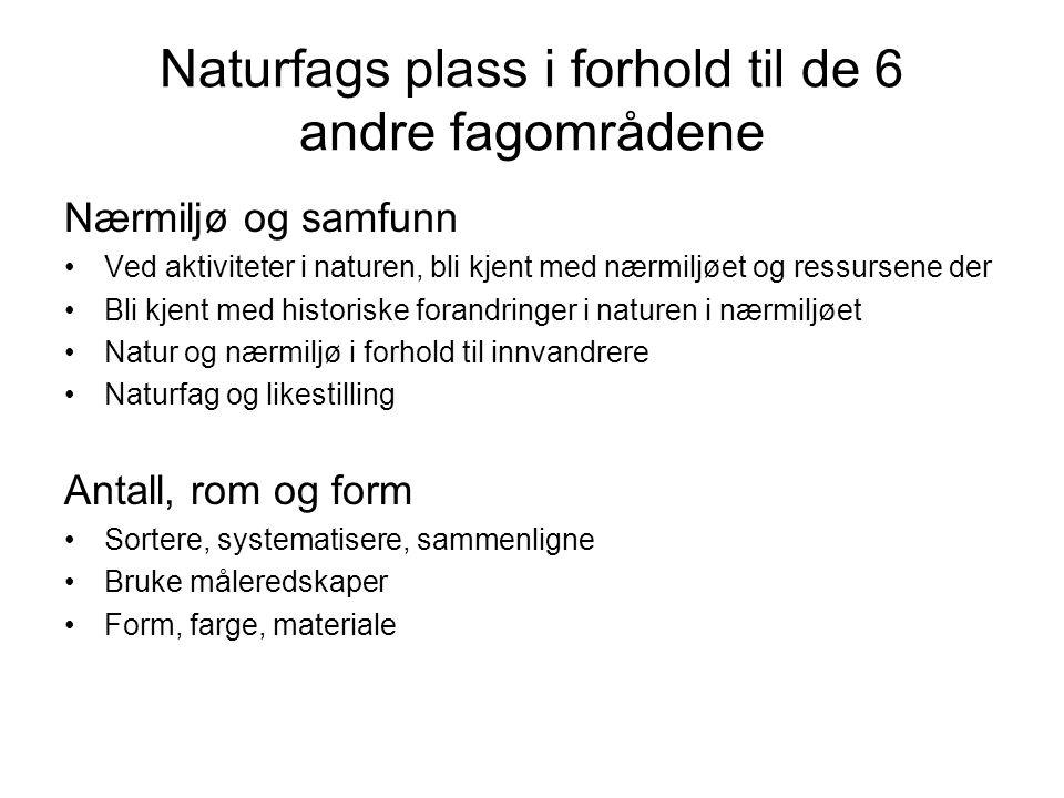 Naturfags plass i forhold til de 6 andre fagområdene
