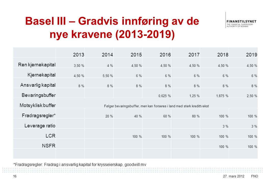 Basel III – Gradvis innføring av de nye kravene (2013-2019)