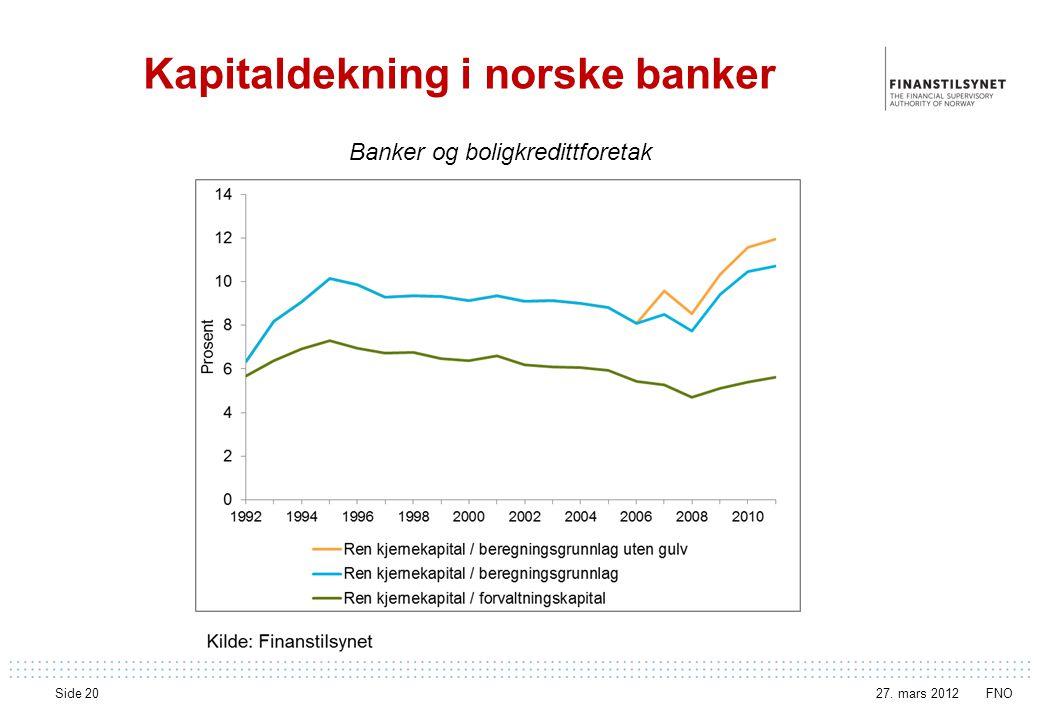 Kapitaldekning i norske banker