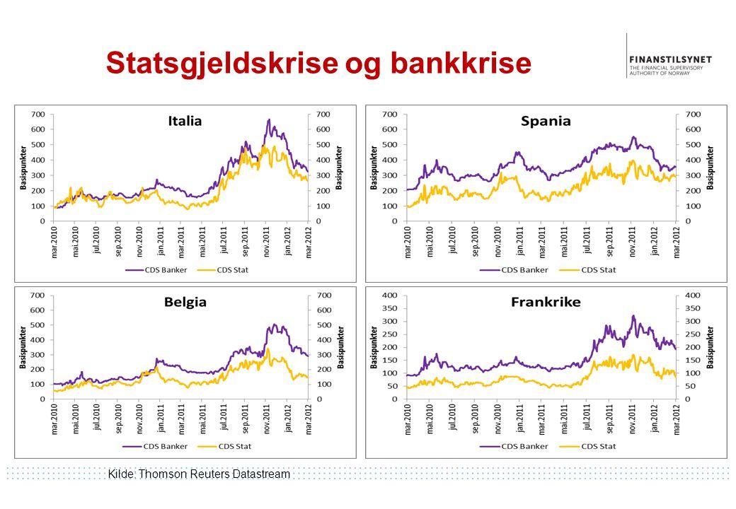 Statsgjeldskrise og bankkrise