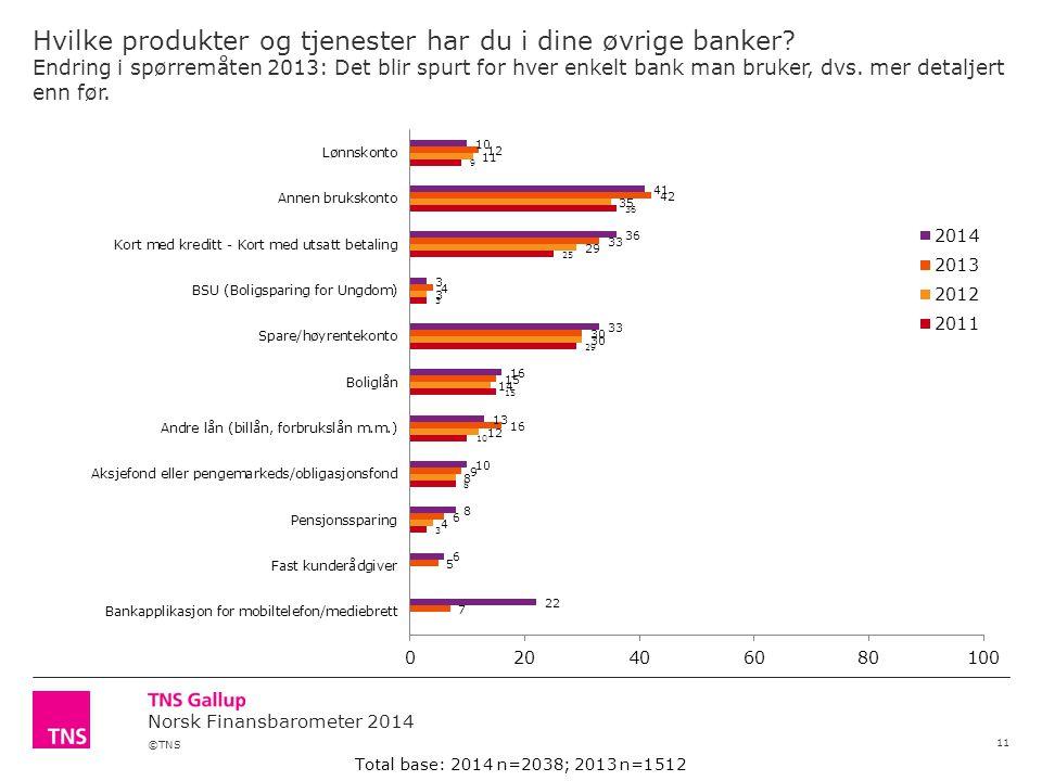 Hvilke produkter og tjenester har du i dine øvrige banker