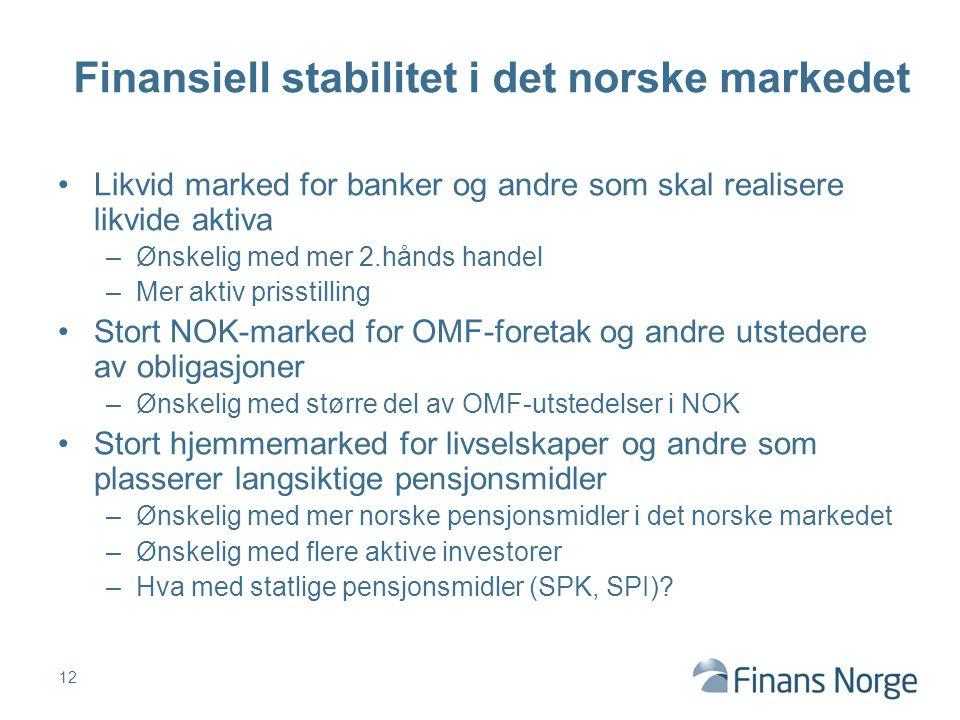 Finansiell stabilitet i det norske markedet