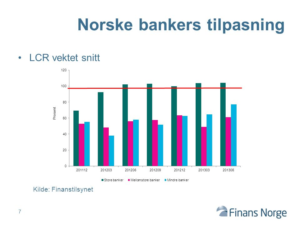 Norske bankers tilpasning