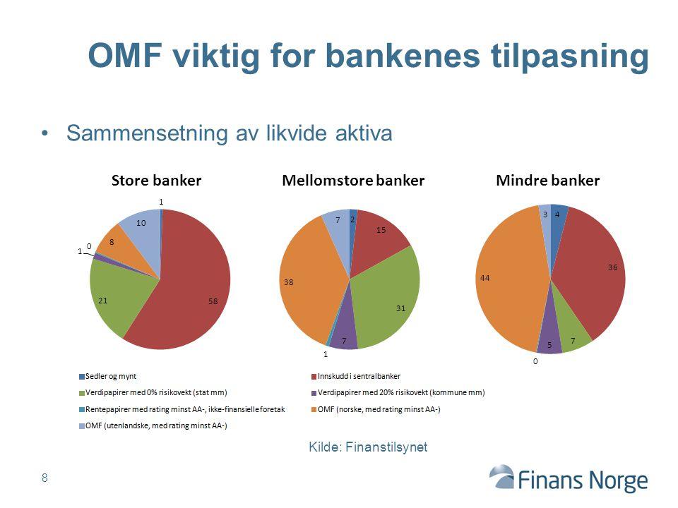 OMF viktig for bankenes tilpasning