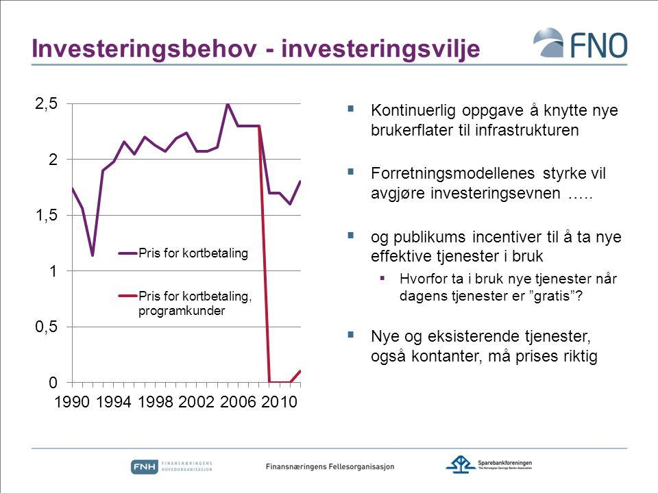 Investeringsbehov - investeringsvilje