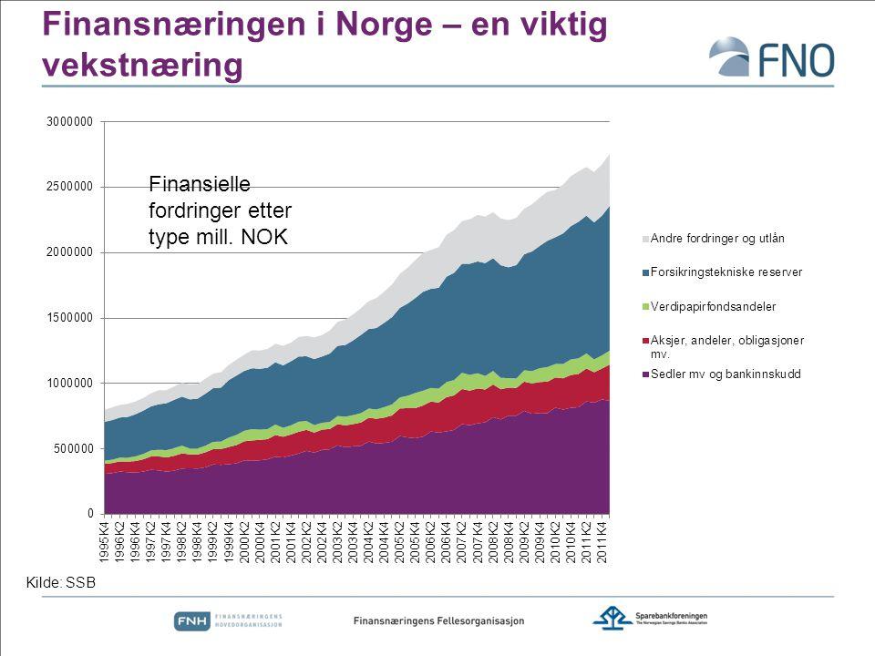 Finansnæringen i Norge – en viktig vekstnæring