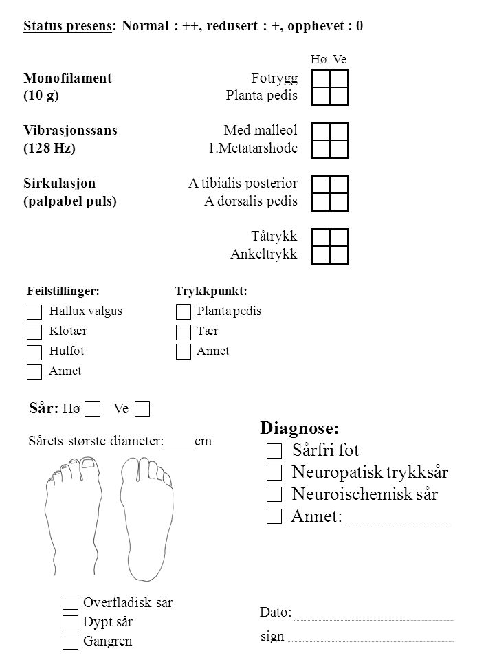 Diagnose: Sårfri fot Neuropatisk trykksår Neuroischemisk sår Annet: