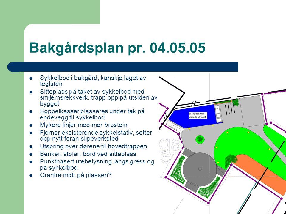 Bakgårdsplan pr. 04.05.05 Sykkelbod i bakgård, kanskje laget av teglsten.