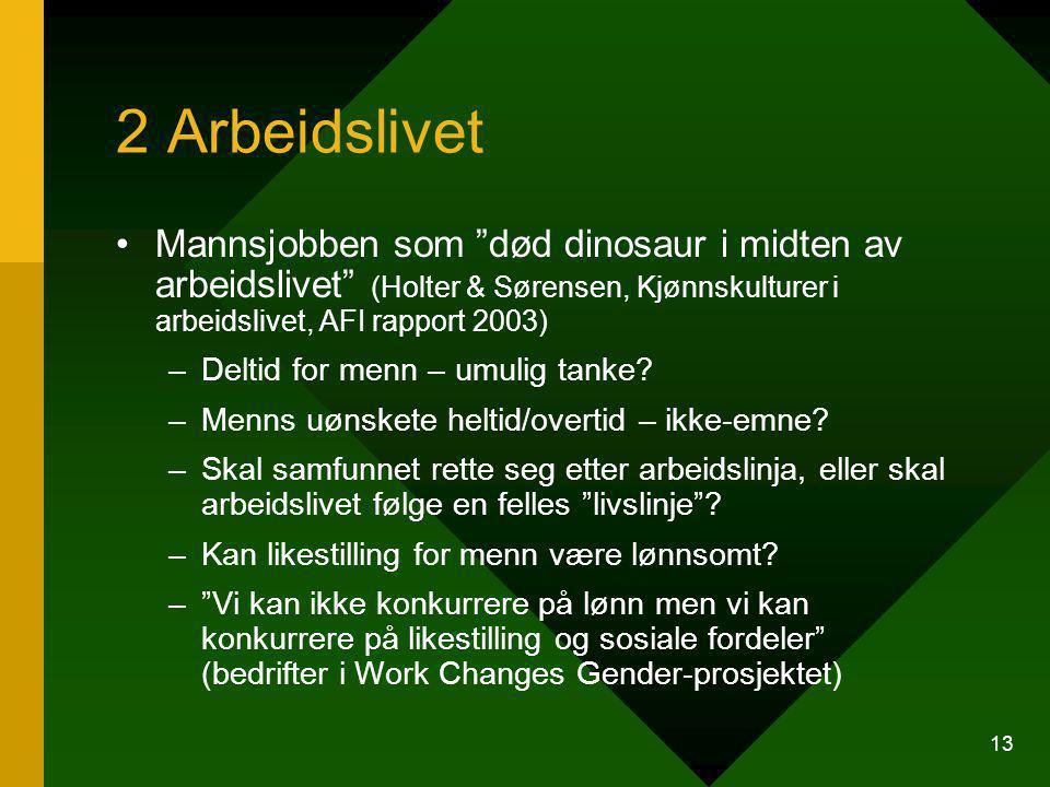 2 Arbeidslivet Mannsjobben som død dinosaur i midten av arbeidslivet (Holter & Sørensen, Kjønnskulturer i arbeidslivet, AFI rapport 2003)