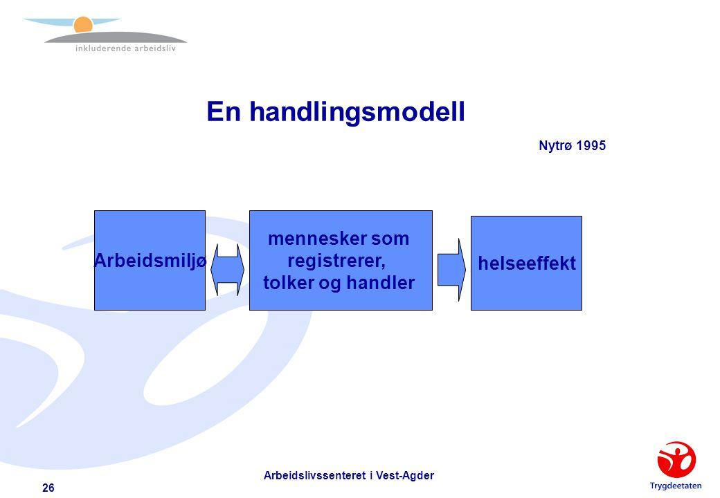 En handlingsmodell Nytrø 1995