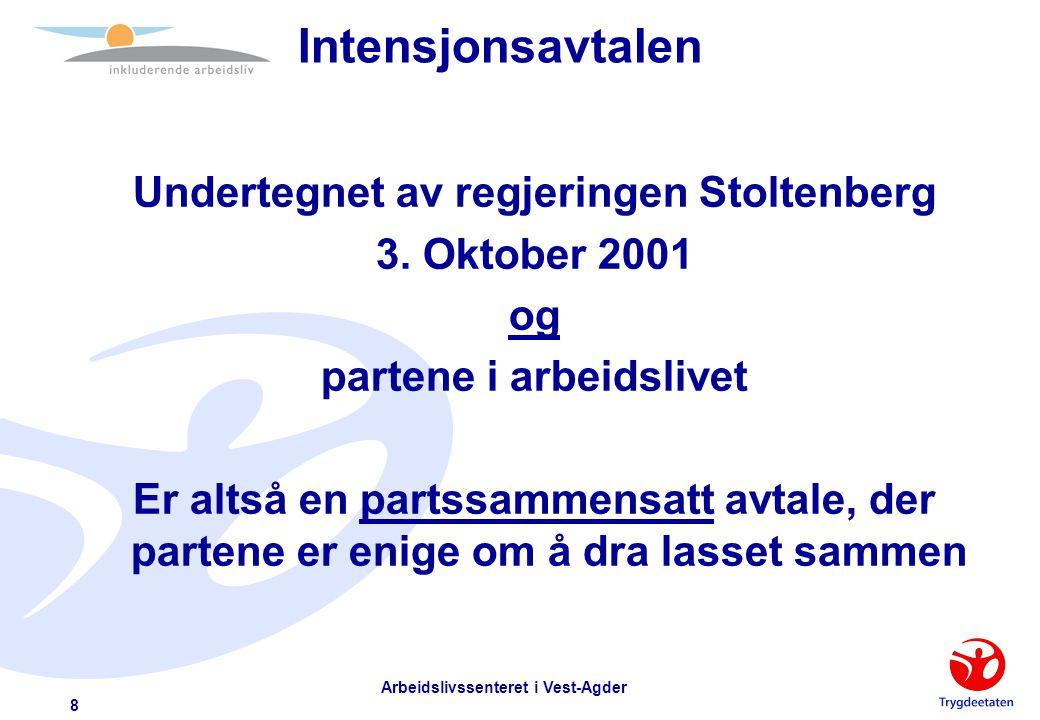 Intensjonsavtalen Undertegnet av regjeringen Stoltenberg