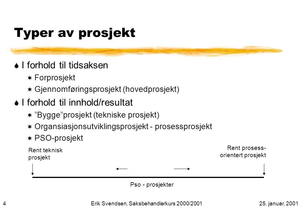 Typer av prosjekt I forhold til tidsaksen