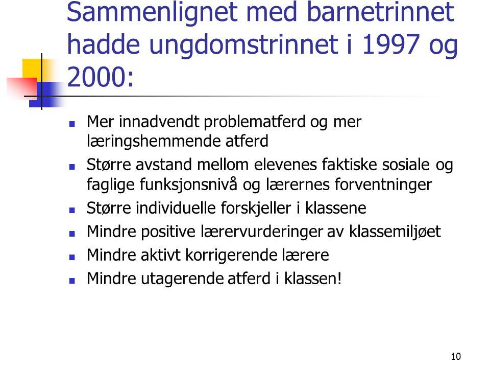 Sammenlignet med barnetrinnet hadde ungdomstrinnet i 1997 og 2000: