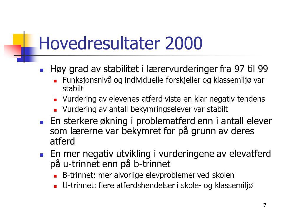 Hovedresultater 2000 Høy grad av stabilitet i lærervurderinger fra 97 til 99. Funksjonsnivå og individuelle forskjeller og klassemiljø var stabilt.