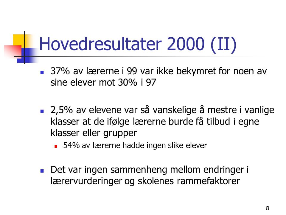 Hovedresultater 2000 (II) 37% av lærerne i 99 var ikke bekymret for noen av sine elever mot 30% i 97.