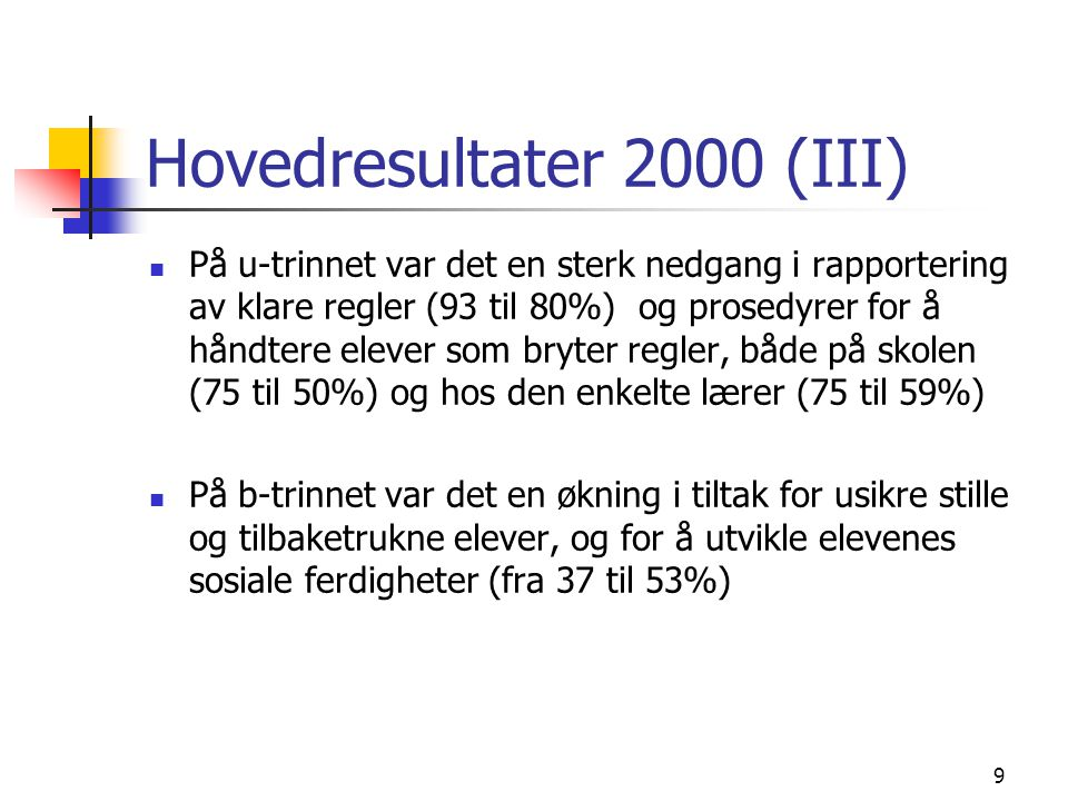 Hovedresultater 2000 (III)