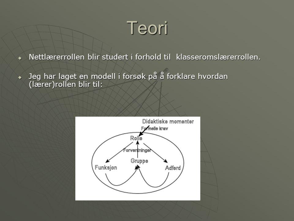 Teori Nettlærerrollen blir studert i forhold til klasseromslærerrollen.