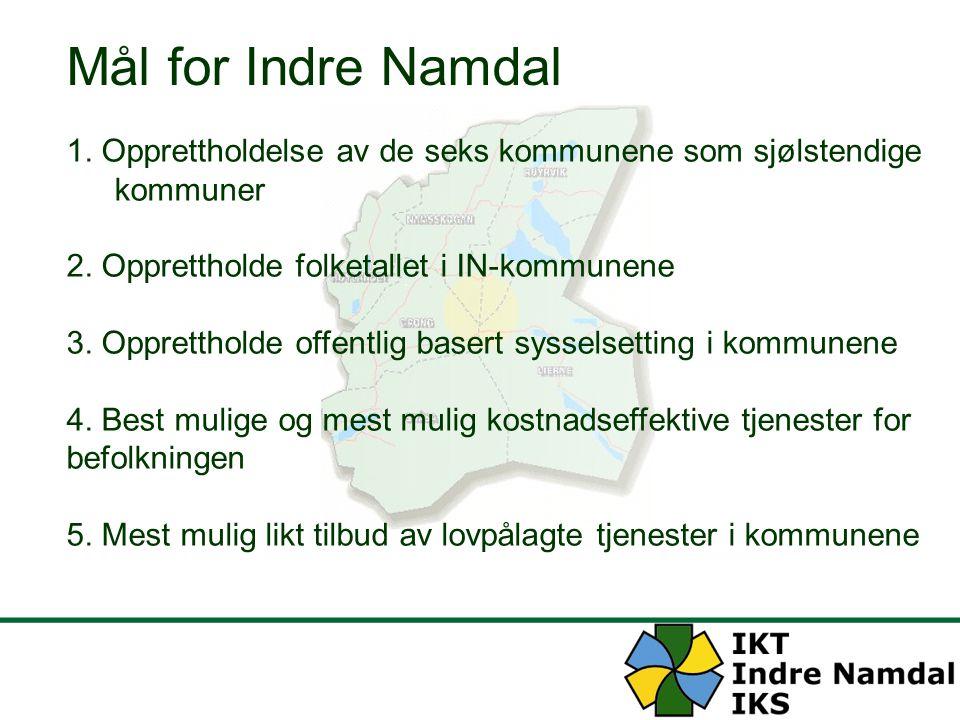Mål for Indre Namdal 1. Opprettholdelse av de seks kommunene som sjølstendige kommuner. 2. Opprettholde folketallet i IN-kommunene.