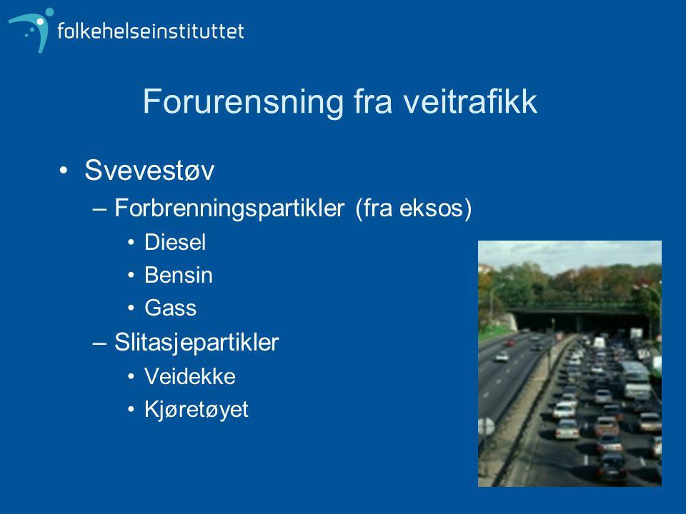Forurensning fra veitrafikk