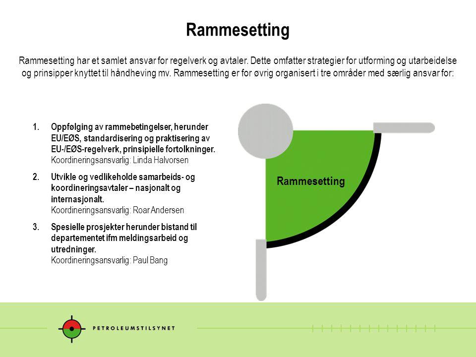 Rammesetting Rammesetting