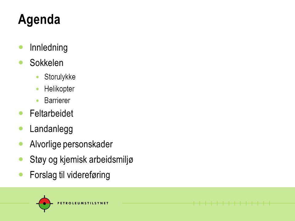 Agenda Innledning Sokkelen Feltarbeidet Landanlegg