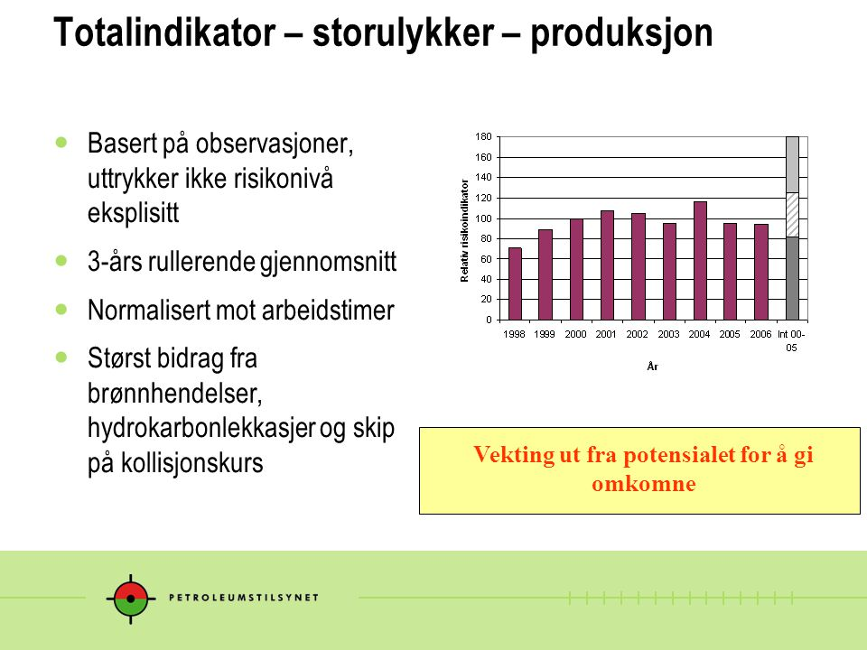 Totalindikator – storulykker – produksjon