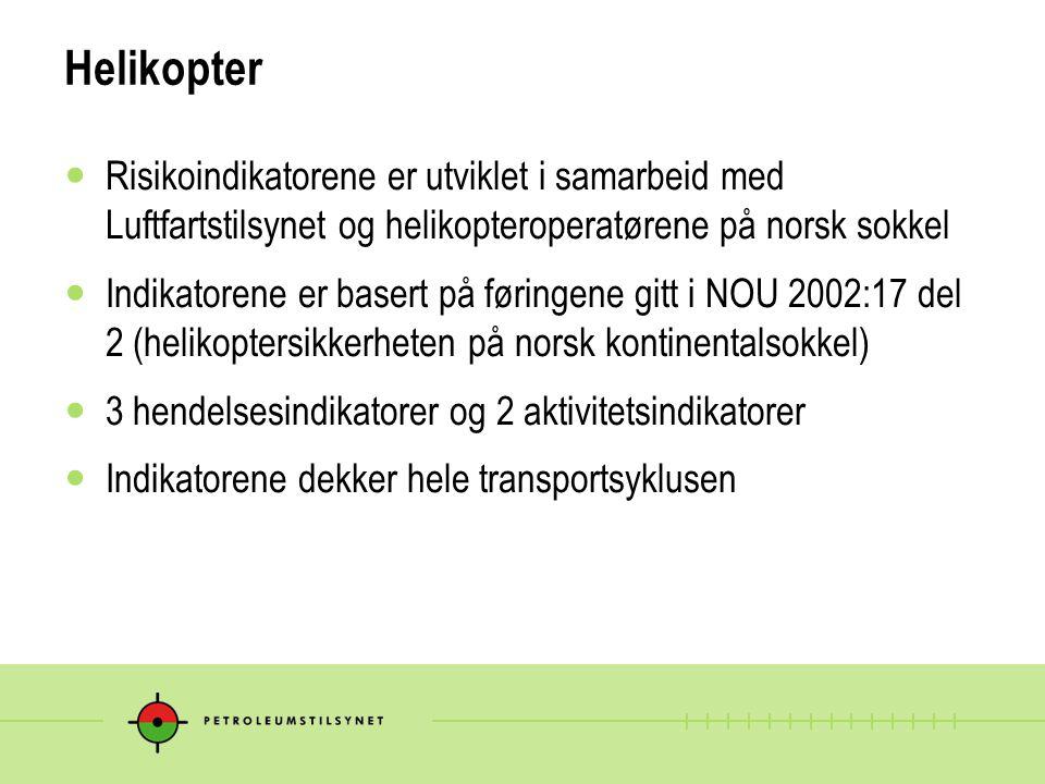 Helikopter Risikoindikatorene er utviklet i samarbeid med Luftfartstilsynet og helikopteroperatørene på norsk sokkel.