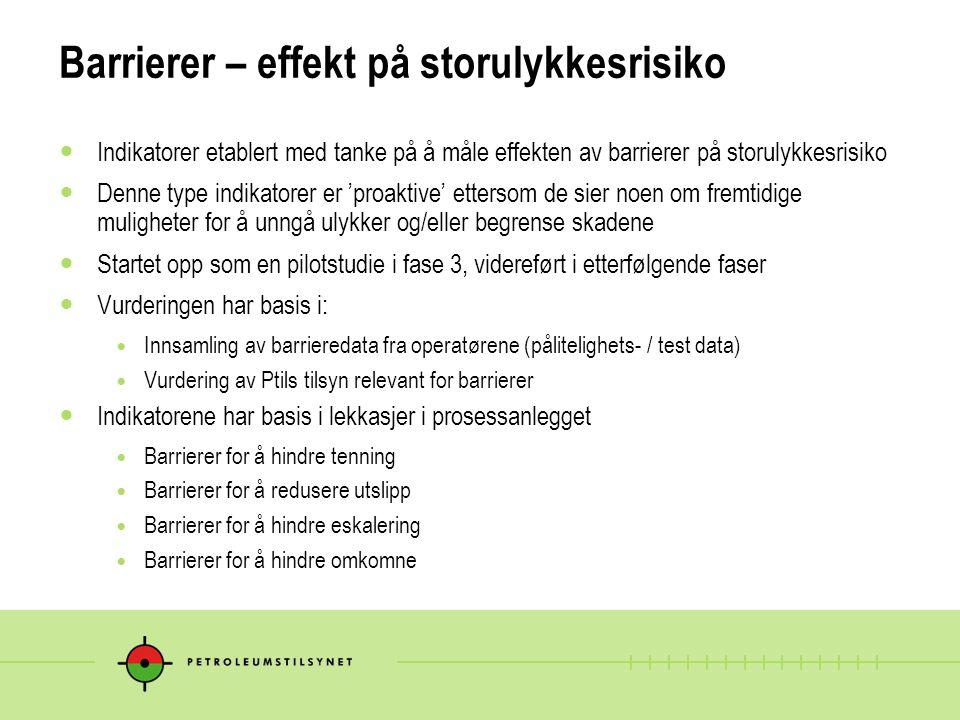 Barrierer – effekt på storulykkesrisiko