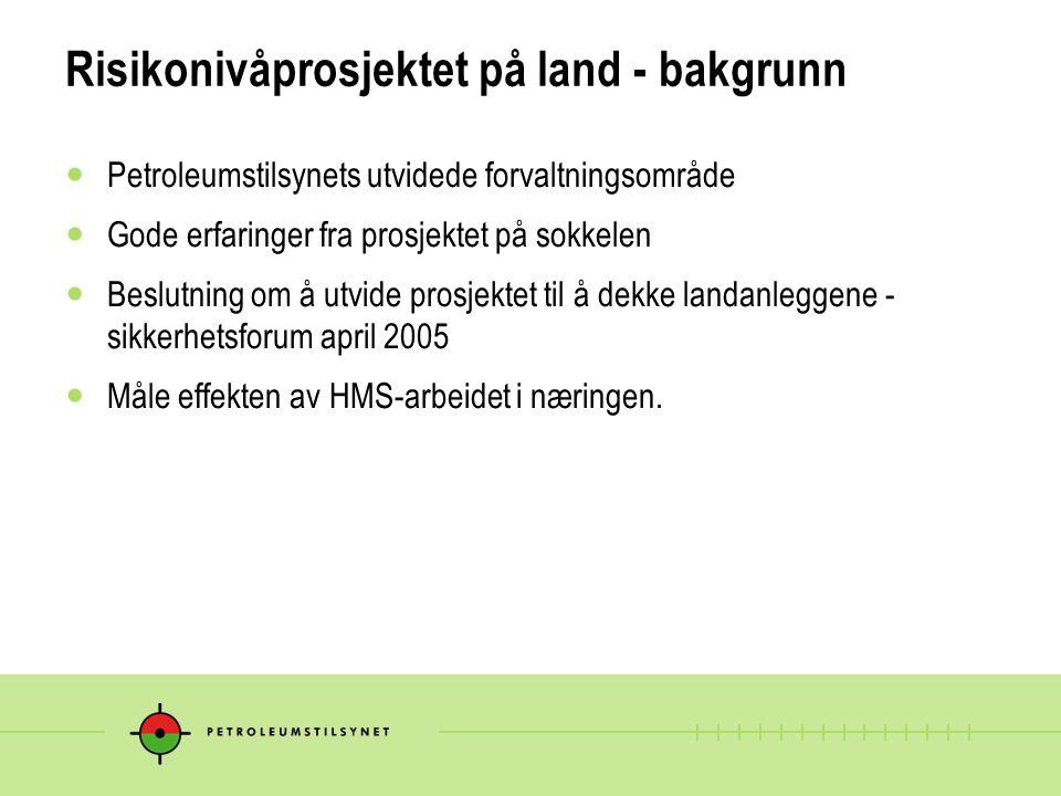 Risikonivåprosjektet på land - bakgrunn