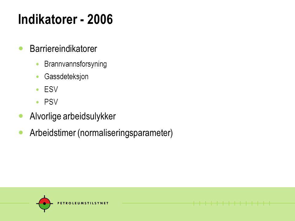 Indikatorer - 2006 Barriereindikatorer Alvorlige arbeidsulykker