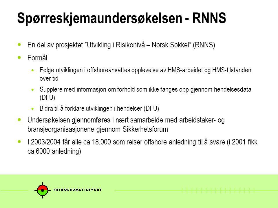 Spørreskjemaundersøkelsen - RNNS