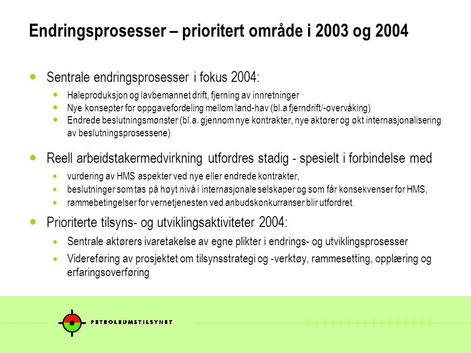 Endringsprosesser – prioritert område i 2003 og 2004