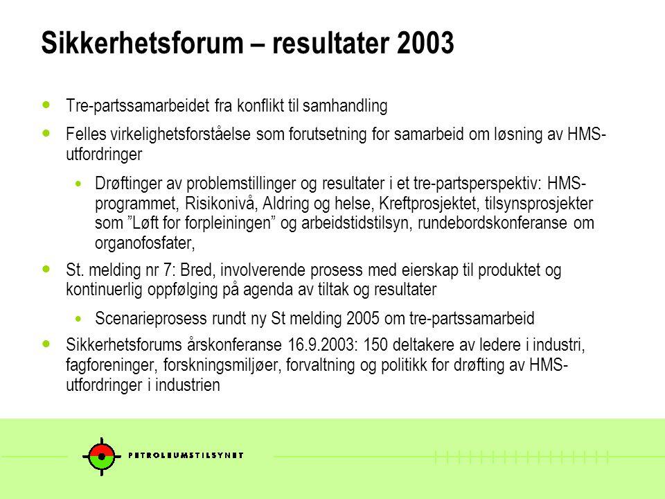 Sikkerhetsforum – resultater 2003