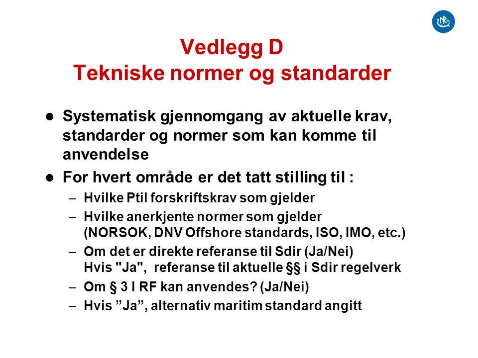 Vedlegg D Tekniske normer og standarder