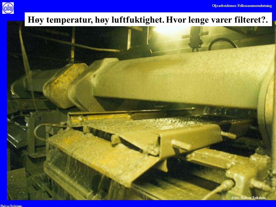 Høy temperatur, høy luftfuktighet. Hvor lenge varer filteret .