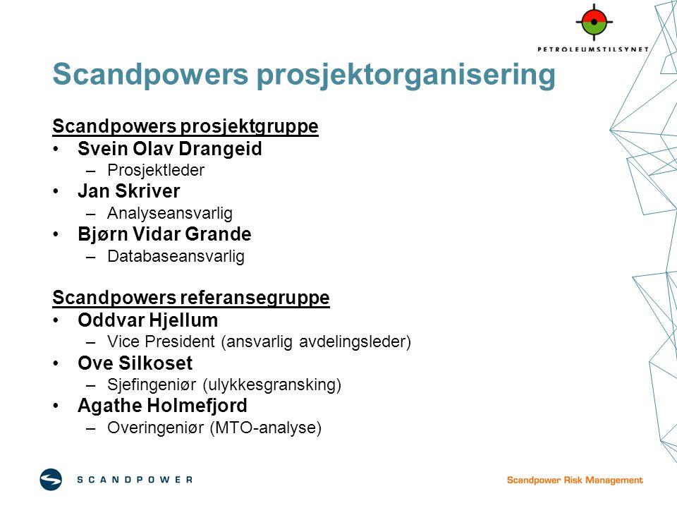 Scandpowers prosjektorganisering