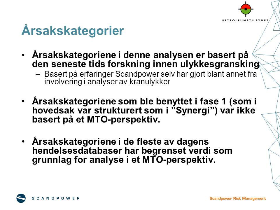 Årsakskategorier Årsakskategoriene i denne analysen er basert på den seneste tids forskning innen ulykkesgransking.