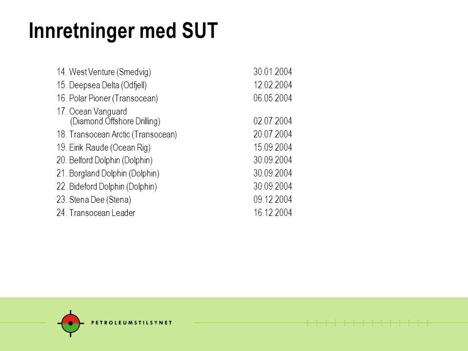 Innretninger med SUT 14. West Venture (Smedvig) 30.01.2004