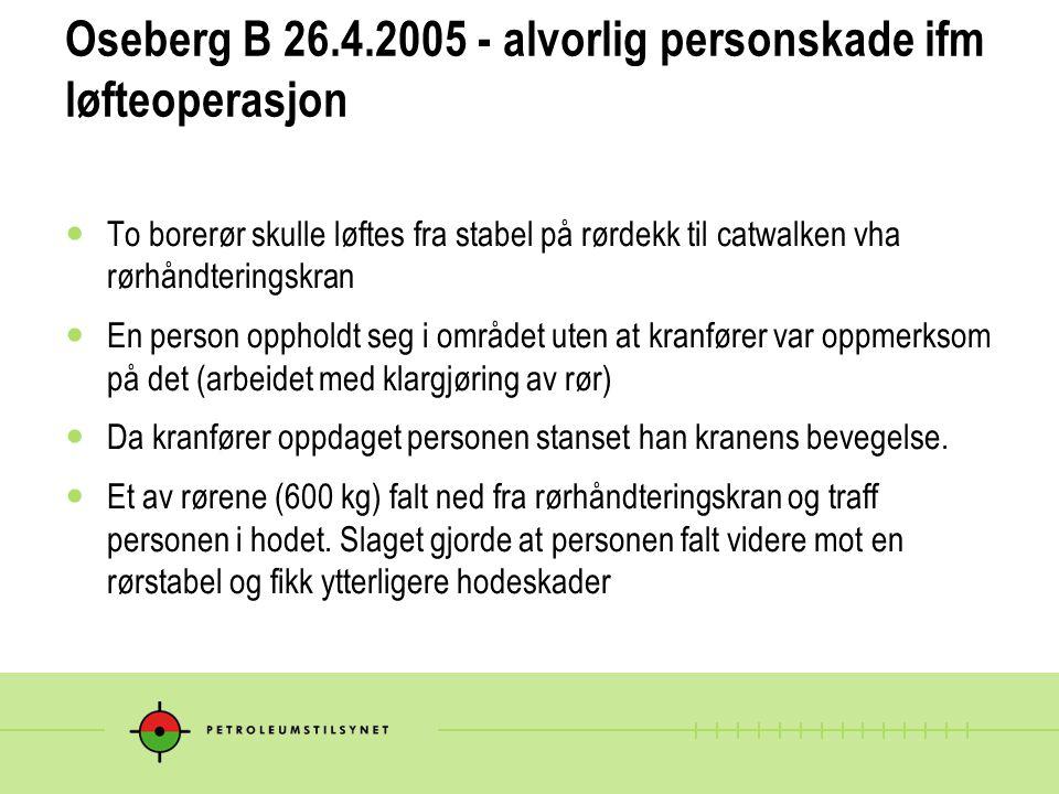 Oseberg B 26.4.2005 - alvorlig personskade ifm løfteoperasjon