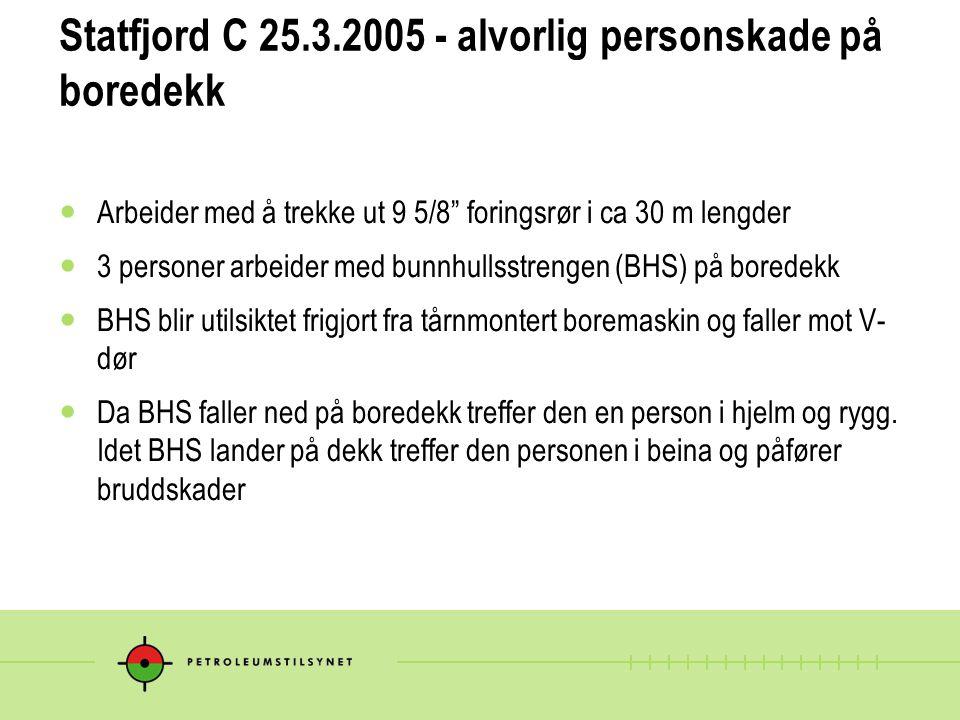 Statfjord C 25.3.2005 - alvorlig personskade på boredekk