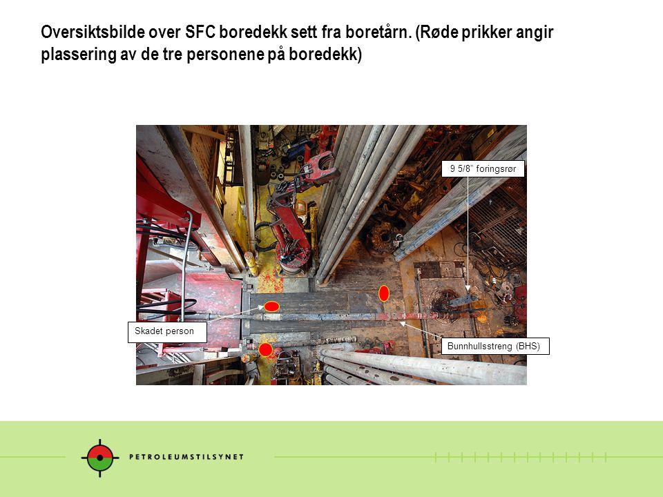 Oversiktsbilde over SFC boredekk sett fra boretårn