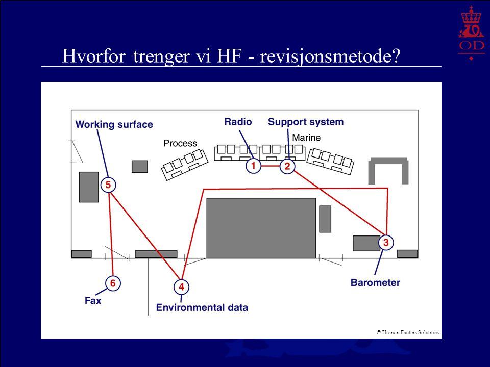 Hvorfor trenger vi HF - revisjonsmetode
