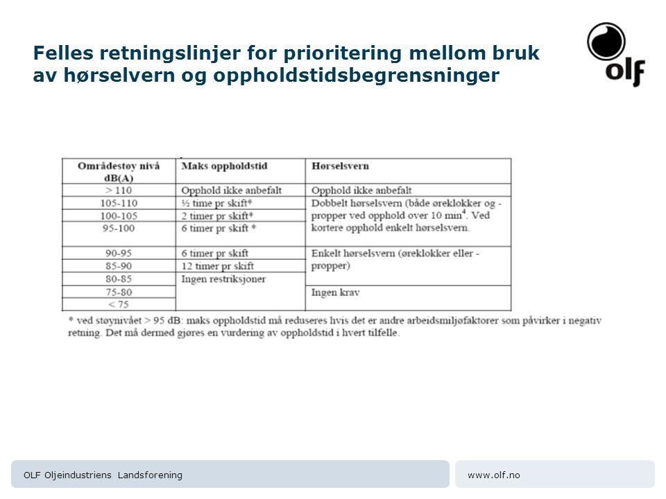Felles retningslinjer for prioritering mellom bruk av hørselvern og oppholdstidsbegrensninger