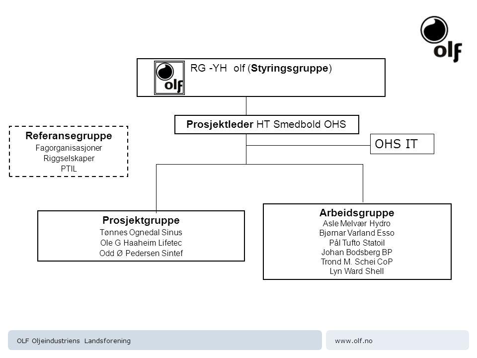 OHS IT RG -YH olf (Styringsgruppe) Prosjektleder HT Smedbold OHS