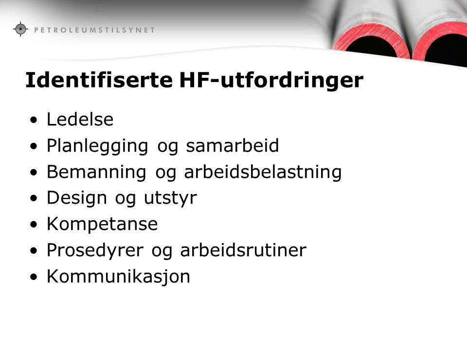 Identifiserte HF-utfordringer