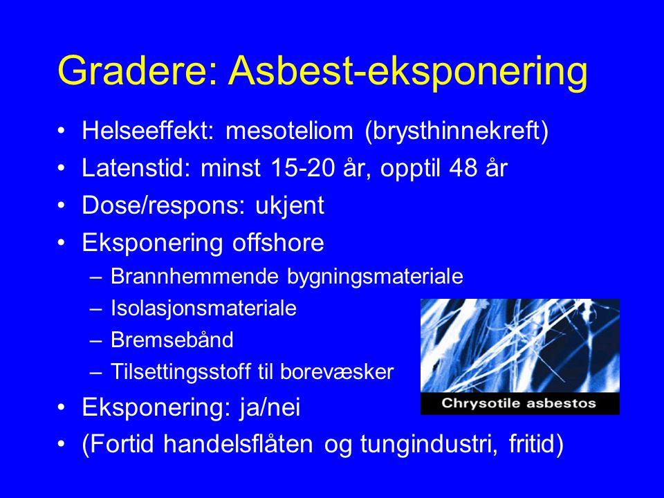 Gradere: Asbest-eksponering