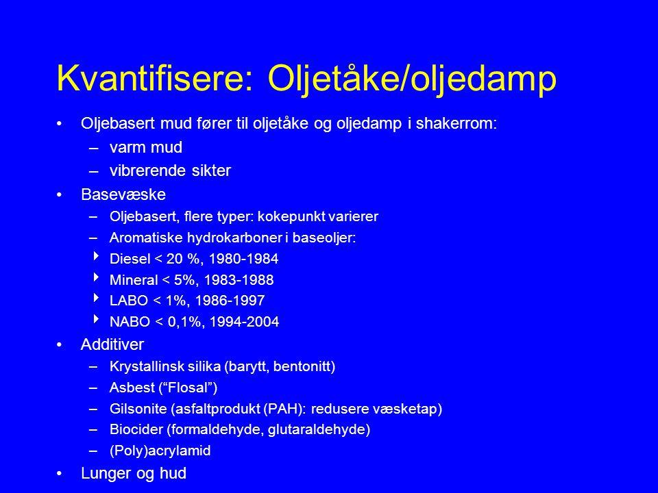 Kvantifisere: Oljetåke/oljedamp