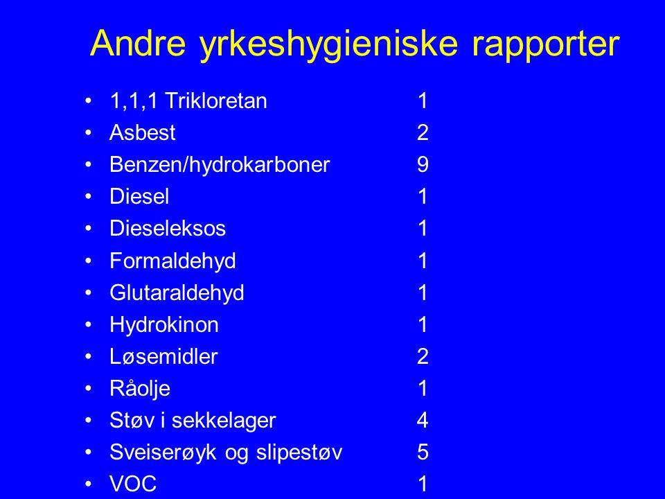Andre yrkeshygieniske rapporter
